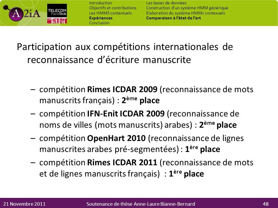 21 Novembre 2011Soutenance de thèse Anne-Laure Bianne-Bernard Participation aux compétitions internationales de reconnaissance décriture manuscrite –c