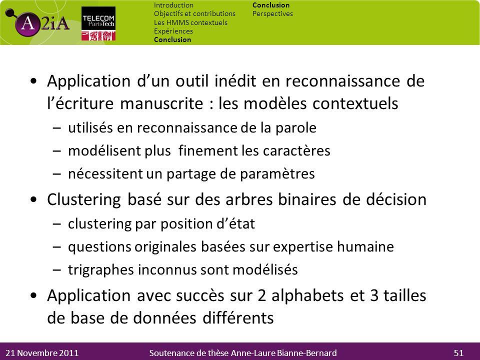 21 Novembre 2011Soutenance de thèse Anne-Laure Bianne-Bernard Application dun outil inédit en reconnaissance de lécriture manuscrite : les modèles con