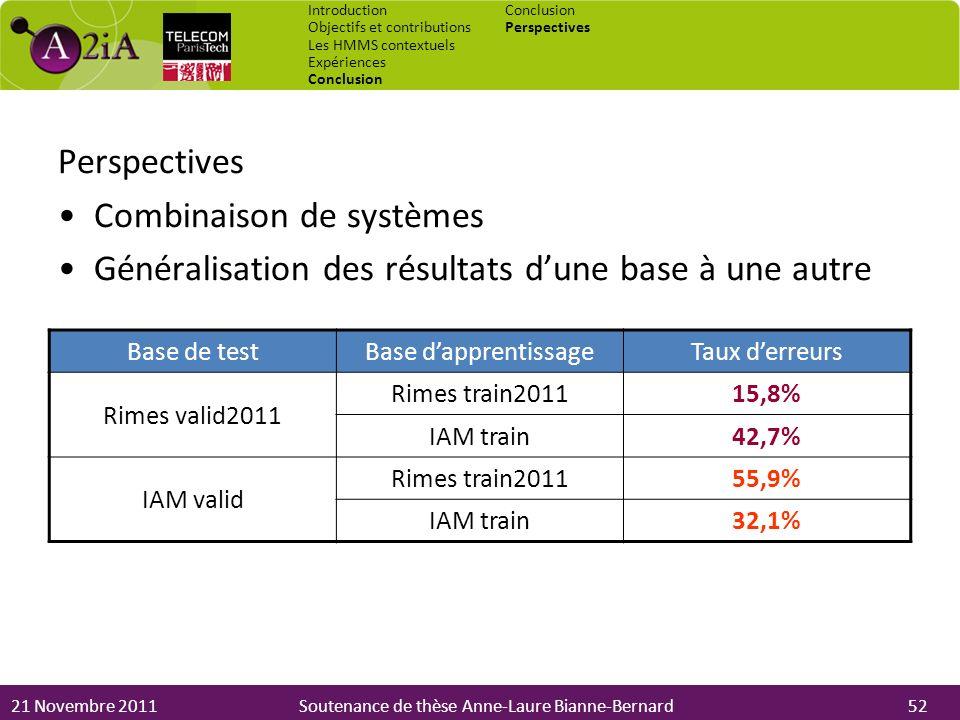 21 Novembre 2011Soutenance de thèse Anne-Laure Bianne-Bernard Perspectives Combinaison de systèmes Généralisation des résultats dune base à une autre
