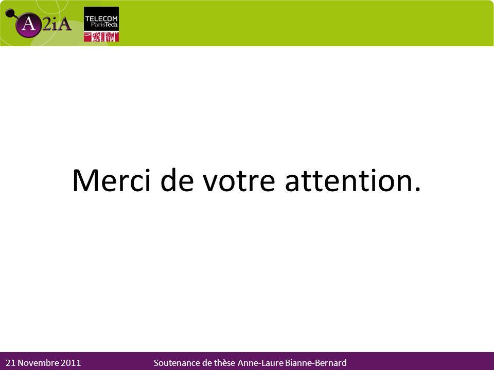 21 Novembre 2011Soutenance de thèse Anne-Laure Bianne-Bernard Merci de votre attention.