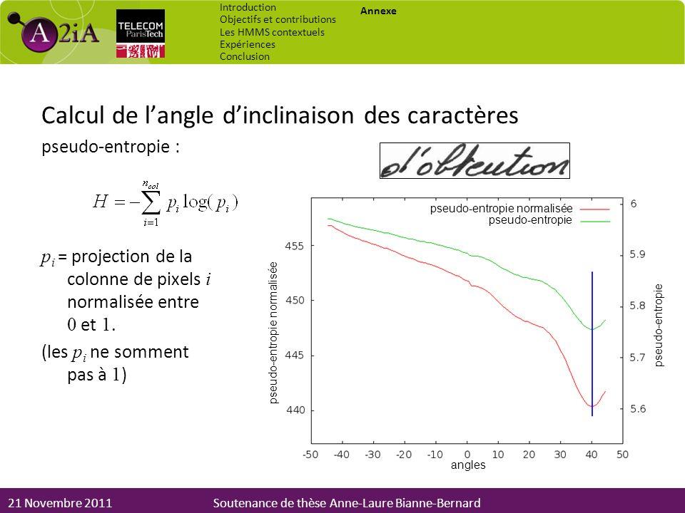 21 Novembre 2011Soutenance de thèse Anne-Laure Bianne-Bernard Calcul de langle dinclinaison des caractères pseudo-entropie : p i = projection de la co