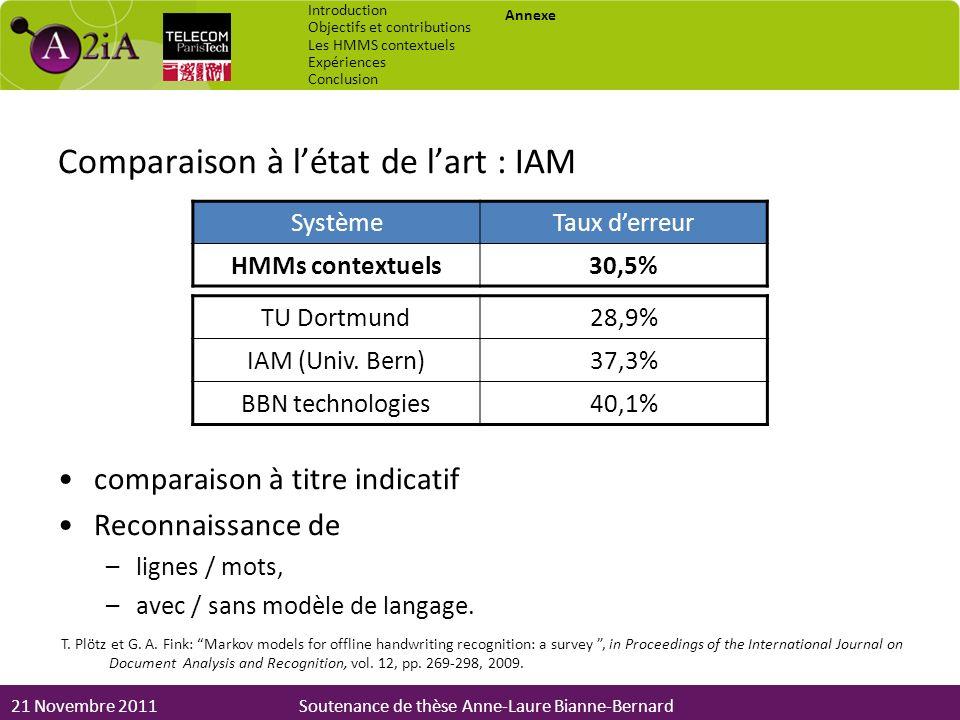 21 Novembre 2011Soutenance de thèse Anne-Laure Bianne-Bernard Comparaison à létat de lart : IAM comparaison à titre indicatif Reconnaissance de –ligne