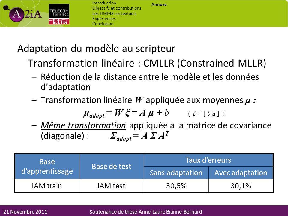 21 Novembre 2011Soutenance de thèse Anne-Laure Bianne-Bernard Adaptation du modèle au scripteur Transformation linéaire : CMLLR (Constrained MLLR) –Ré