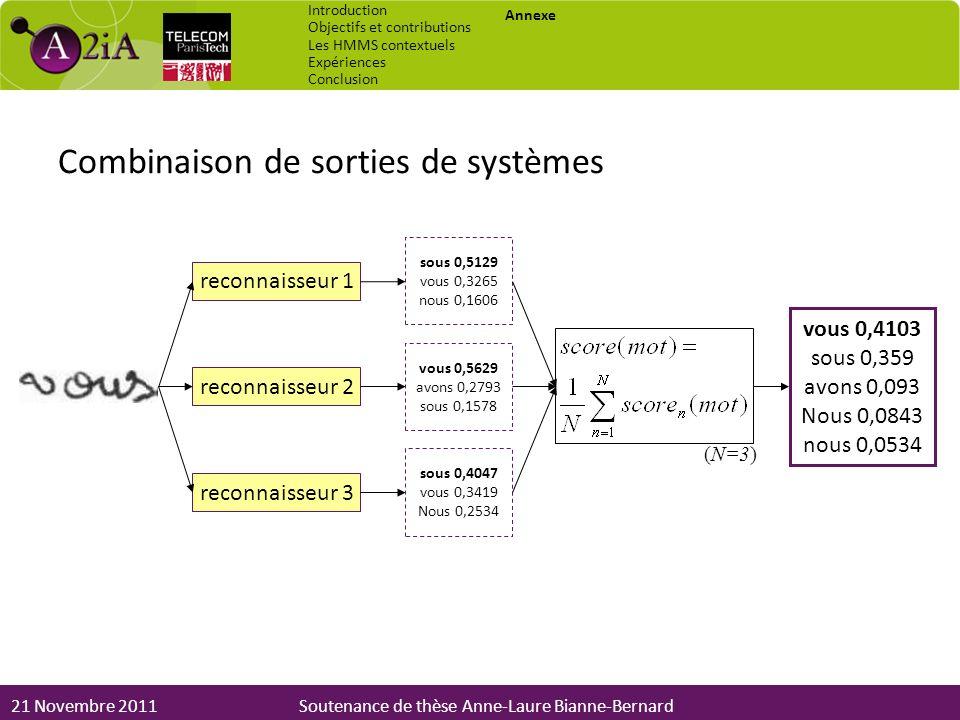21 Novembre 2011Soutenance de thèse Anne-Laure Bianne-Bernard Combinaison de sorties de systèmes Introduction Objectifs et contributions Les HMMS cont