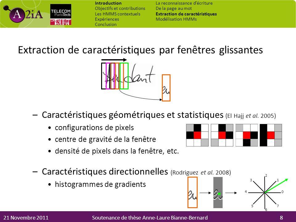 21 Novembre 2011Soutenance de thèse Anne-Laure Bianne-Bernard Extraction de caractéristiques par fenêtres glissantes –Caractéristiques géométriques et