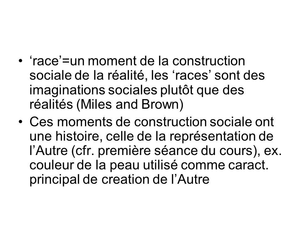 race=un moment de la construction sociale de la réalité, les races sont des imaginations sociales plutôt que des réalités (Miles and Brown) Ces moment