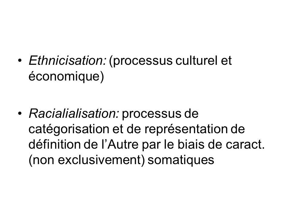 Ethnicisation: (processus culturel et économique) Racialialisation: processus de catégorisation et de représentation de définition de lAutre par le bi