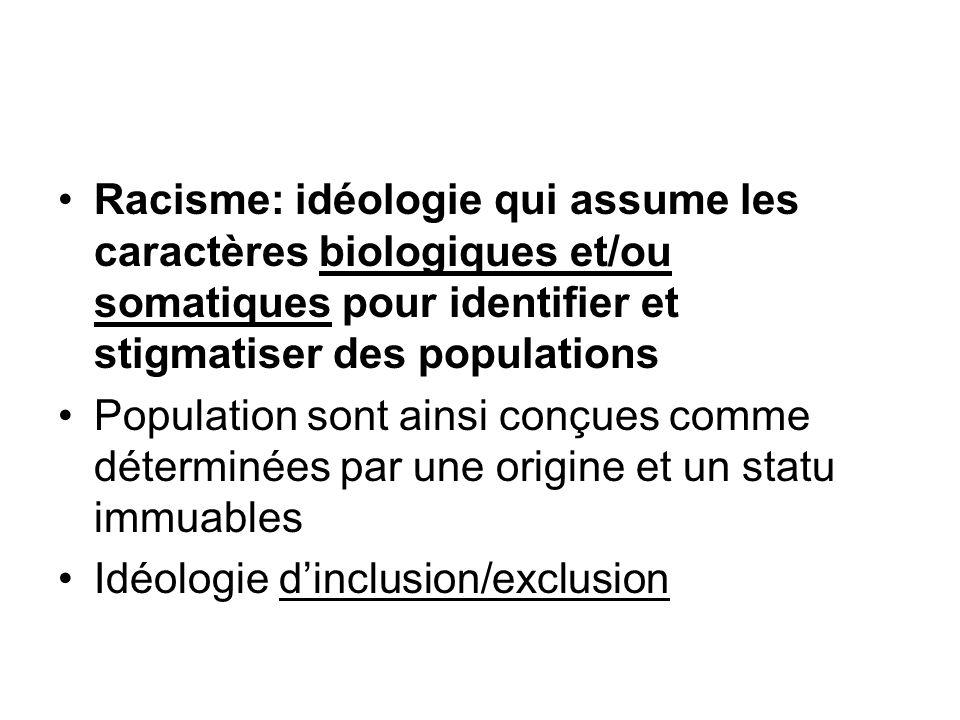 Racisme: idéologie qui assume les caractères biologiques et/ou somatiques pour identifier et stigmatiser des populations Population sont ainsi conçues