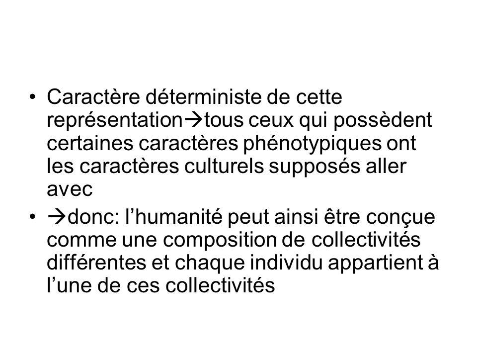 Caractère déterministe de cette représentation tous ceux qui possèdent certaines caractères phénotypiques ont les caractères culturels supposés aller