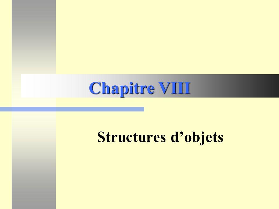 Chapitre VIII - Structures d objets12 Tableaux statiques de pointeurs dobjets void main() { dossier_medical A, B, C; Tableau_statique_de_pointeurs T; T.Inserer_pointeur_objet(1, &A); T.Inserer_pointeur_objet(5, &B); T.Inserer_pointeur_objet(T.Rechercher_place_disponible(), &C); cout << Nombre de dossiers medicaux: << T.Nb_elements_presents(); T.Enlever_pointeur_objet(5); cout << Nombre de dossiers medicaux: << T.Nb_elements_presents(); }