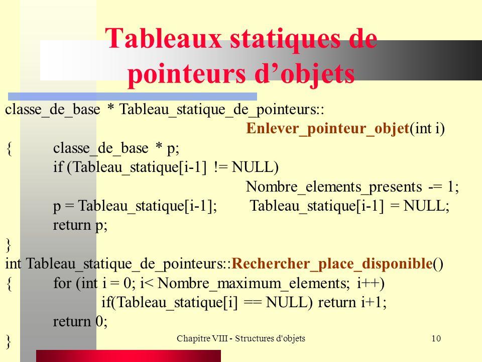 Chapitre VIII - Structures d objets10 Tableaux statiques de pointeurs dobjets classe_de_base * Tableau_statique_de_pointeurs:: Enlever_pointeur_objet(int i) {classe_de_base * p; if (Tableau_statique[i-1] != NULL) Nombre_elements_presents -= 1; p = Tableau_statique[i-1]; Tableau_statique[i-1] = NULL; return p; } int Tableau_statique_de_pointeurs::Rechercher_place_disponible() {for (int i = 0; i< Nombre_maximum_elements; i++) if(Tableau_statique[i] == NULL) return i+1; return 0; }