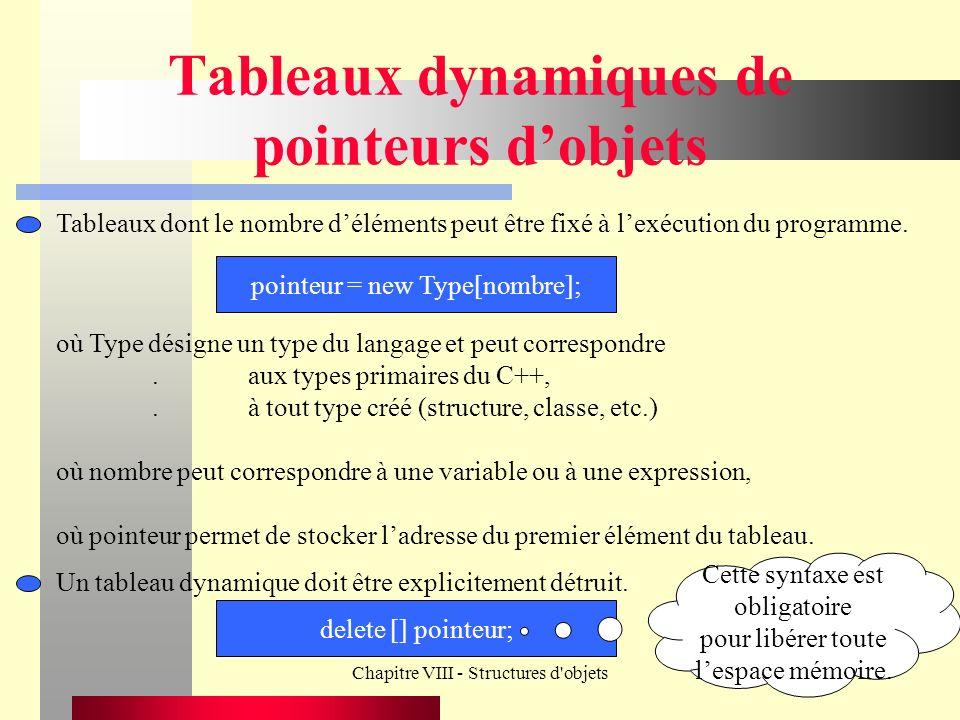 Chapitre VIII - Structures d objets13 Tableaux dynamiques de pointeurs dobjets Tableaux dont le nombre déléments peut être fixé à lexécution du programme.