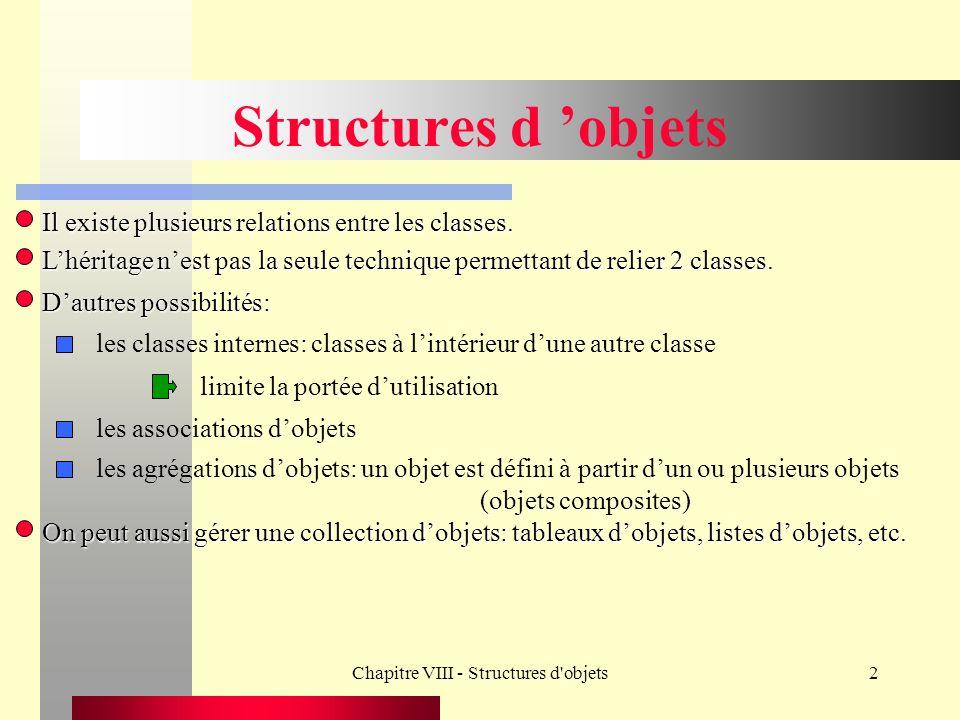 Chapitre VIII - Structures d objets3 Tableaux statiques dobjets Syntaxe Ex.Objet_2D Ensemble_objets[20]; nom dune classe 3 contraintes: Le nombre déléments doit être connu à la création du tableau.