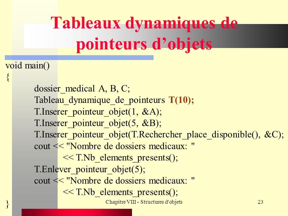 Chapitre VIII - Structures d objets23 Tableaux dynamiques de pointeurs dobjets void main() { dossier_medical A, B, C; Tableau_dynamique_de_pointeurs T(10); T.Inserer_pointeur_objet(1, &A); T.Inserer_pointeur_objet(5, &B); T.Inserer_pointeur_objet(T.Rechercher_place_disponible(), &C); cout << Nombre de dossiers medicaux: << T.Nb_elements_presents(); T.Enlever_pointeur_objet(5); cout << Nombre de dossiers medicaux: << T.Nb_elements_presents(); }