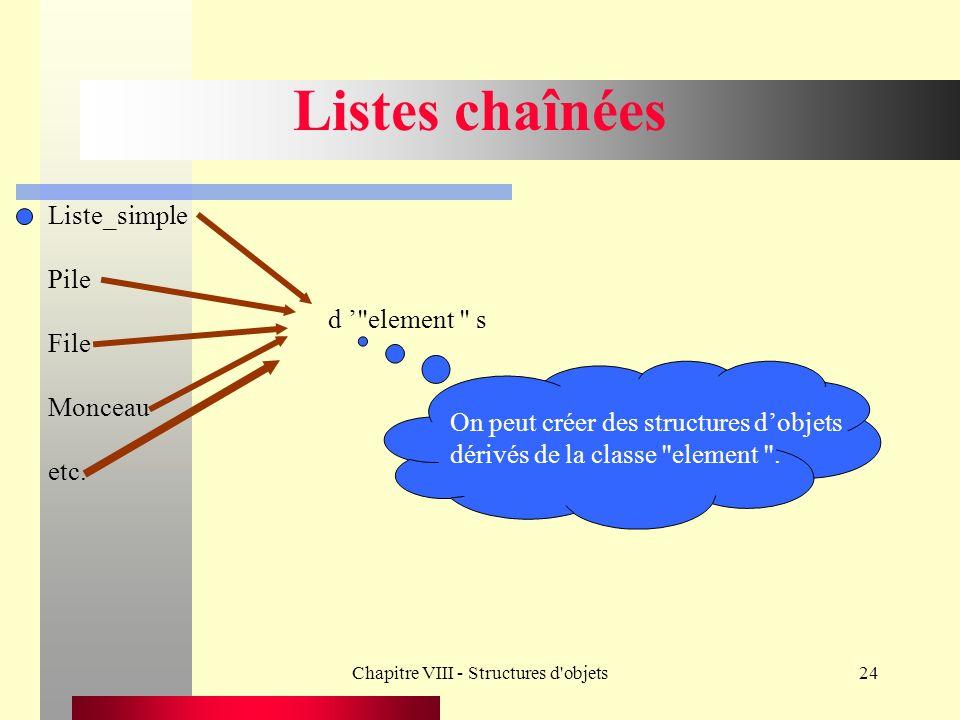 Chapitre VIII - Structures d objets24 Listes chaînées Liste_simple Pile File Monceau etc.