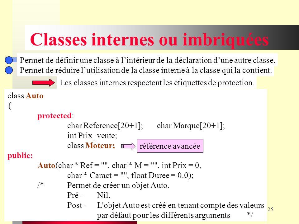 Chapitre VIII - Structures d objets25 Classes internes ou imbriquées Permet de définir une classe à lintérieur de la déclaration dune autre classe.