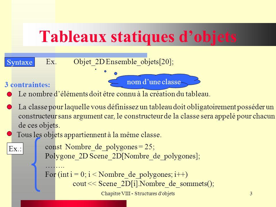 Chapitre VIII - Structures d objets14 Tableaux dynamiques de pointeurs dobjets Ex.: int Nombre_de_polygones = 25; Polygone_2D * pScene_2D = new Polygone_2D [Nombre_de_polygones]; ……..