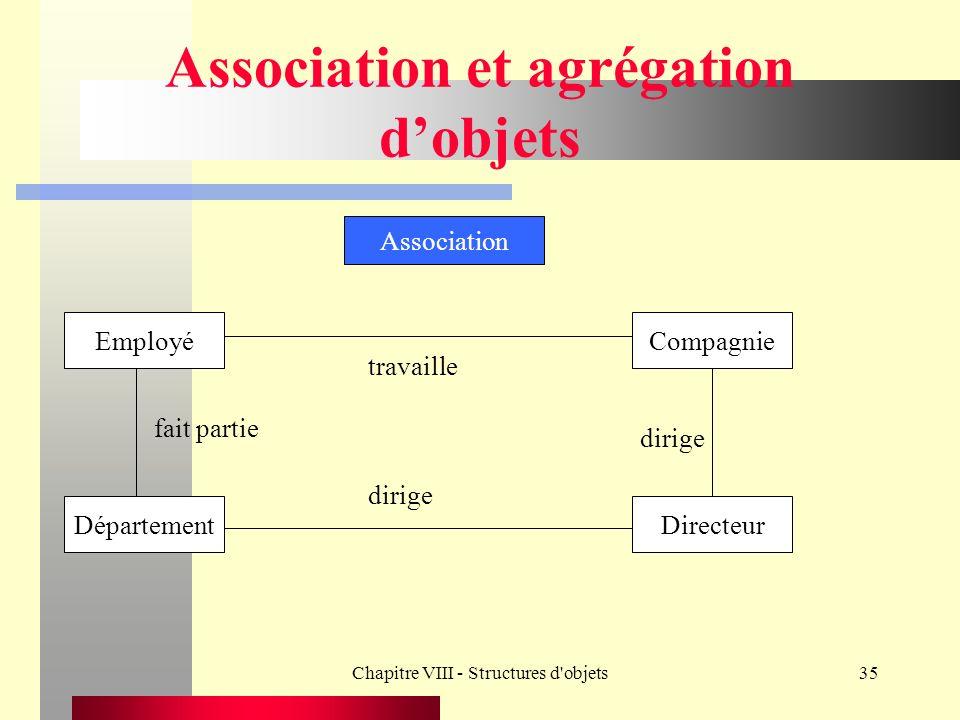 Chapitre VIII - Structures d objets35 Association et agrégation dobjets Association Employé Département Compagnie Directeur dirige travaille fait partie