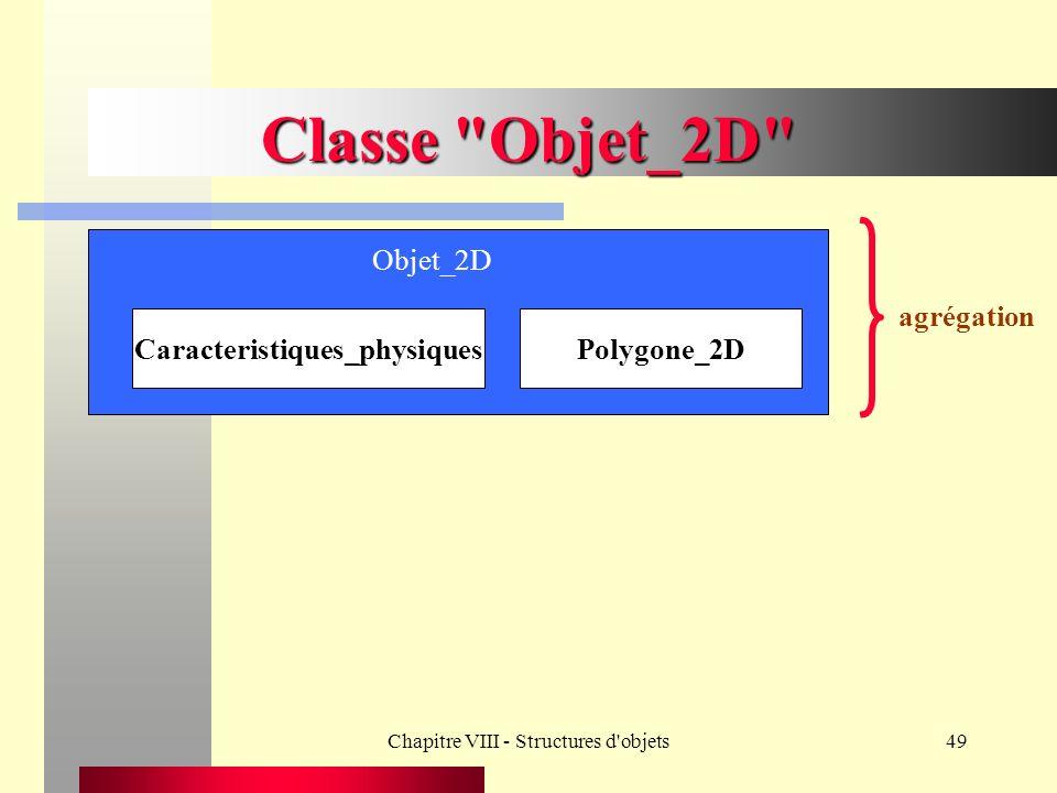 Chapitre VIII - Structures d objets49 Classe Objet_2D Objet_2D Caracteristiques_physiquesPolygone_2D agrégation