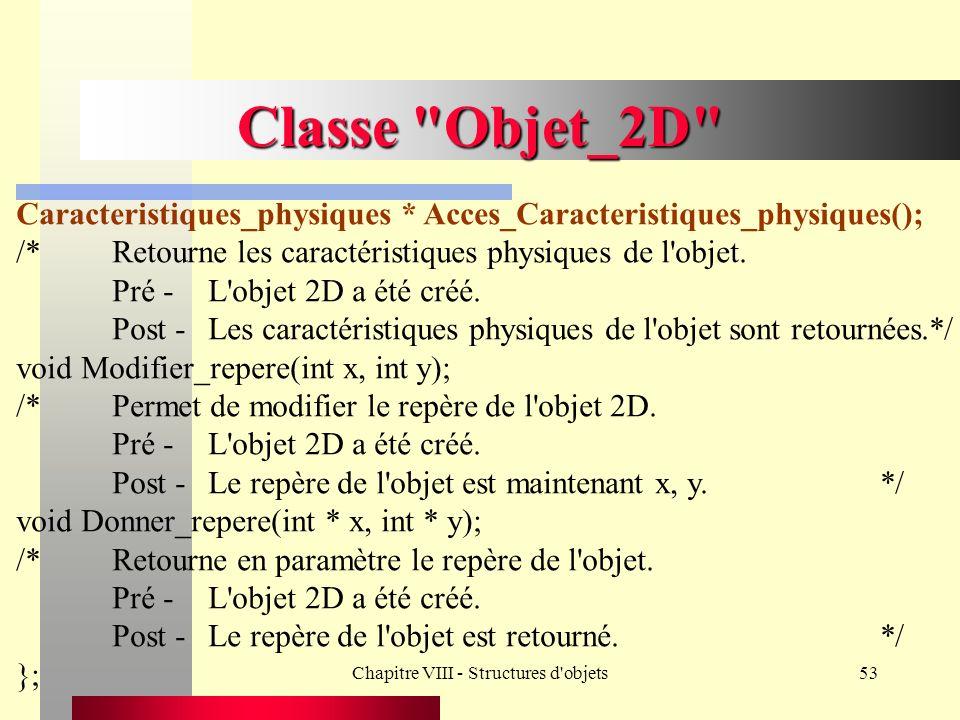 Chapitre VIII - Structures d objets53 Classe Objet_2D Caracteristiques_physiques * Acces_Caracteristiques_physiques(); /*Retourne les caractéristiques physiques de l objet.