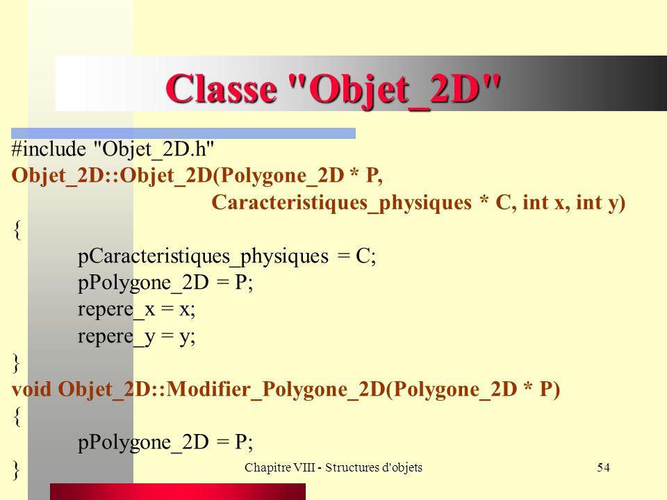 Chapitre VIII - Structures d objets54 Classe Objet_2D #include Objet_2D.h Objet_2D::Objet_2D(Polygone_2D * P, Caracteristiques_physiques * C, int x, int y) { pCaracteristiques_physiques = C; pPolygone_2D = P; repere_x = x; repere_y = y; } void Objet_2D::Modifier_Polygone_2D(Polygone_2D * P) { pPolygone_2D = P; }