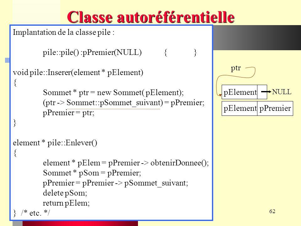 Chapitre VIII - Structures d objets62 Classe autoréférentielle Implantation de la classe pile : pile::pile() :pPremier(NULL){} void pile::Inserer(element * pElement) { Sommet * ptr = new Sommet( pElement); (ptr -> Sommet::pSommet_suivant) = pPremier; pPremier = ptr; } element * pile::Enlever() { element * pElem = pPremier -> obtenirDonnee(); Sommet * pSom = pPremier; pPremier = pPremier -> pSommet_suivant; delete pSom; return pElem; } /* etc.