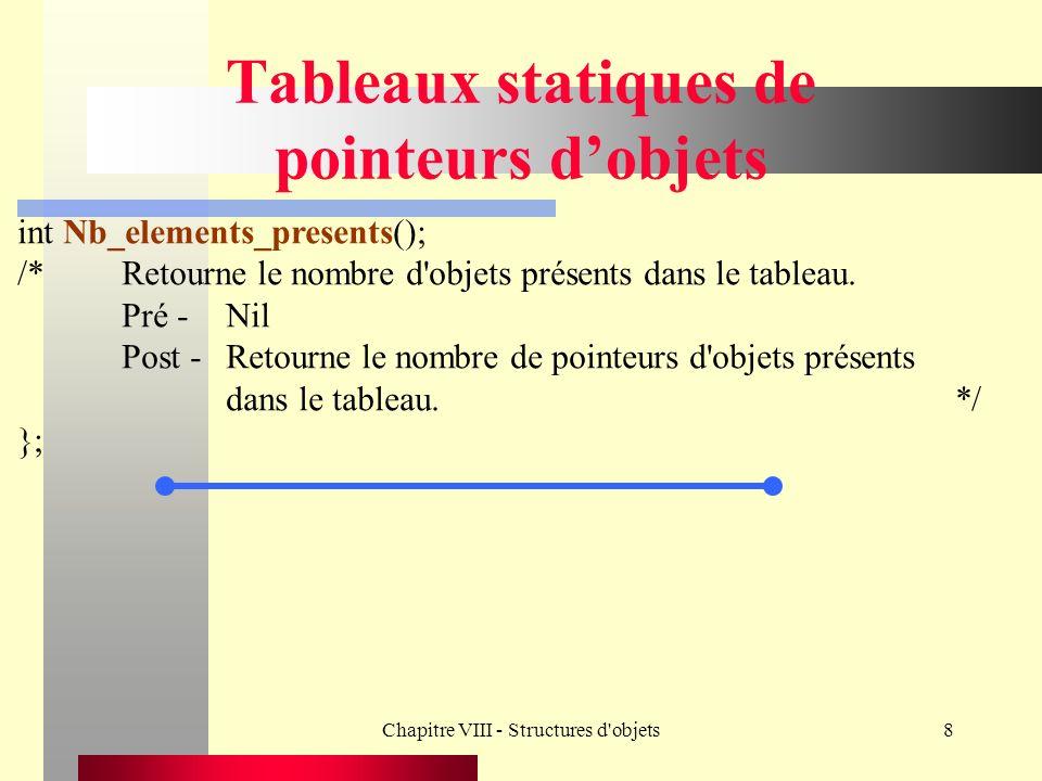 Chapitre VIII - Structures d objets19 Tableaux dynamiques de pointeurs dobjets #include Tableau_dynamique_de_pointeurs.h #include Tableau_dynamique_de_pointeurs::Tableau_dynamique_de_pointeurs (int Nb_maximum_elements) { Nombre_maximum_elements = Nb_maximum_elements; Nombre_elements_presents = 0; pTab_dynamique = new pClasse_de_base [Nombre_maximum_elements]; for (int i = 0; i < Nombre_maximum_elements; i++) pTab_dynamique[i] = NULL; }