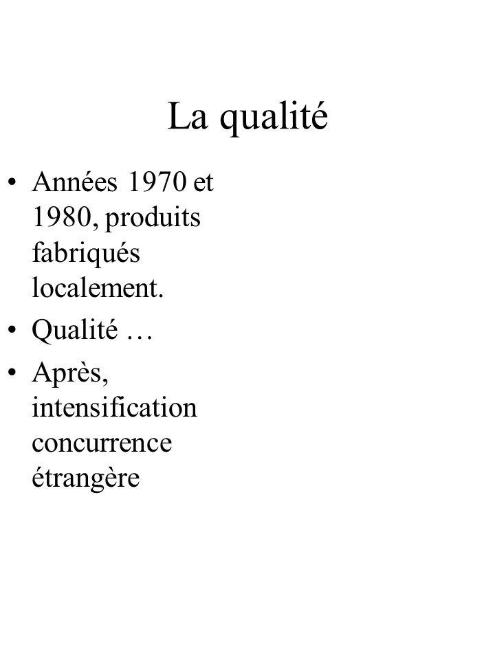 La qualité Années 1970 et 1980, produits fabriqués localement.