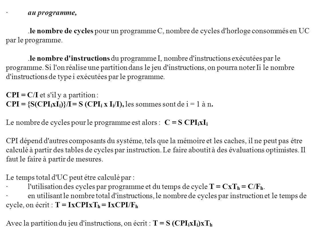 ·au programme,.le nombre de cycles pour un programme C, nombre de cycles d'horloge consommés en UC par le programme..le nombre d'instructions du progr