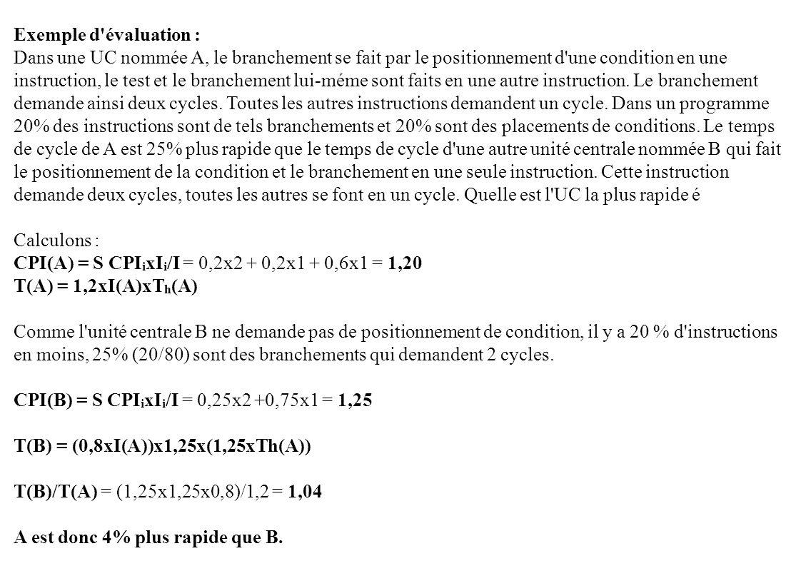 Exemple d'évaluation : Dans une UC nommée A, le branchement se fait par le positionnement d'une condition en une instruction, le test et le branchemen