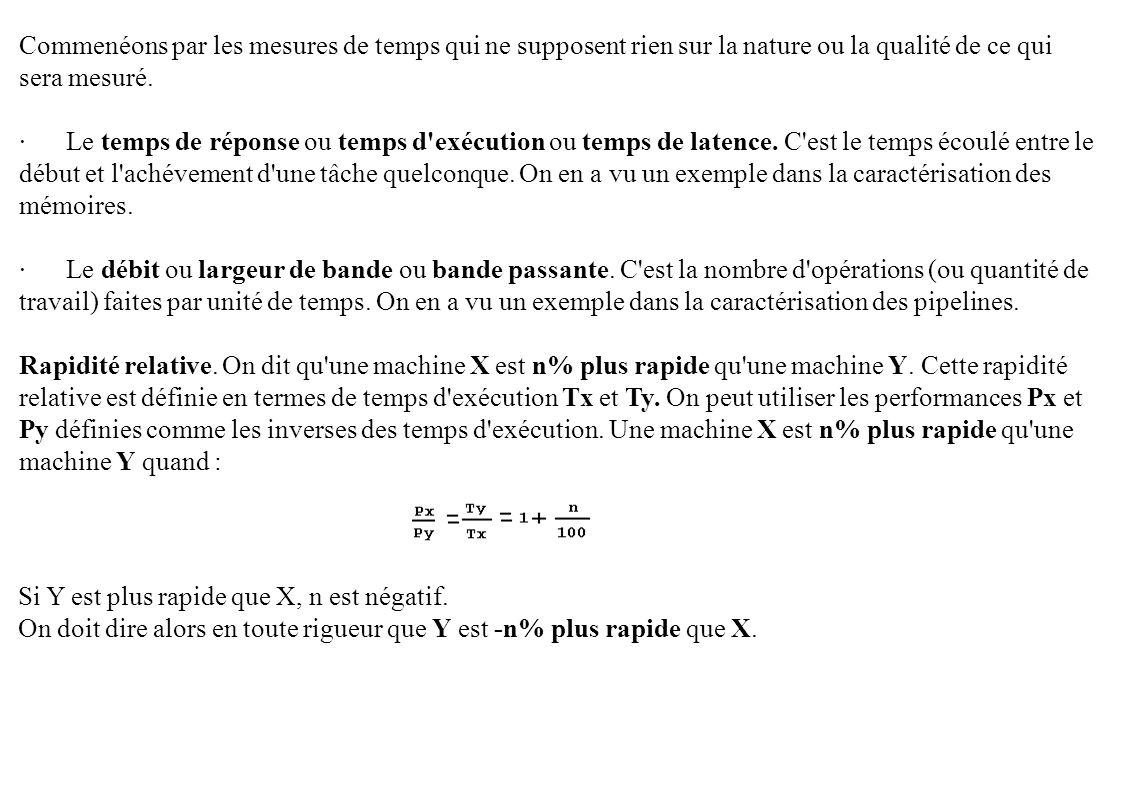 Dhrystone Suite à un article de Knuth publié en 1971, des études statistiques ont été faites sur les fréquences d apparition de différents types d instructions : affectations, boucle, appels de procédures, c est-à-dire plus que les classiques répartitions en arithmétique entiére ou flottante, etc.