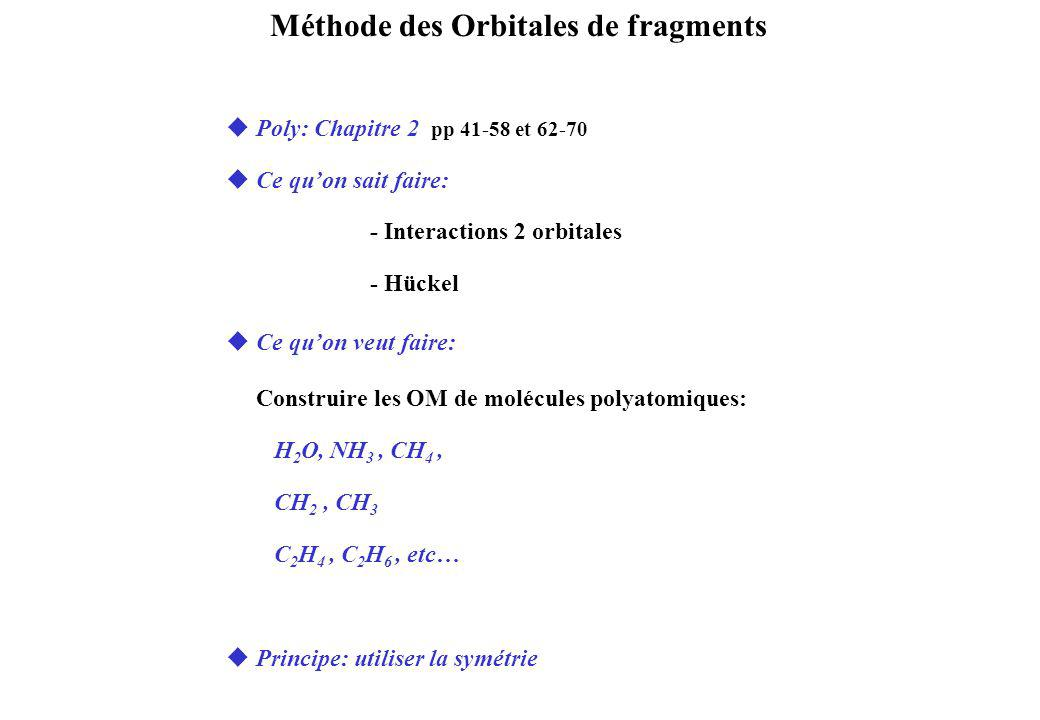 Méthode des Orbitales de fragments uPoly: Chapitre 2 pp 41-58 et 62-70 uCe quon sait faire: - Interactions 2 orbitales - Hückel uCe quon veut faire: Construire les OM de molécules polyatomiques: H 2 O, NH 3, CH 4, CH 2, CH 3 C 2 H 4, C 2 H 6, etc… uPrincipe: utiliser la symétrie