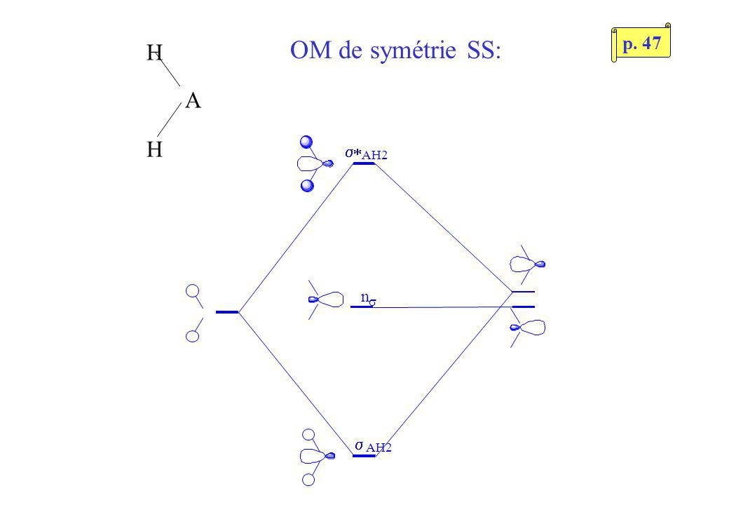 n AH2 AH2 H A H OM de symétrie SS: p. 47