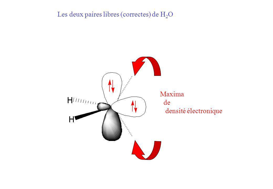 Les deux paires libres (correctes) de H 2 O Maxima de densité électronique