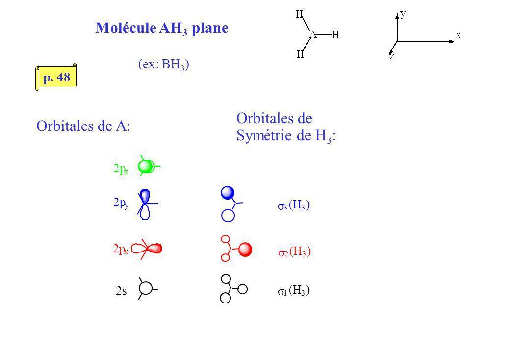 Molécule AH 3 plane (ex: BH 3 ) 2 (H 3 ) 3 (H 3 ) 1 (H 3 ) 2s 2p x z y Orbitales de Symétrie de H 3 : Orbitales de A: p.