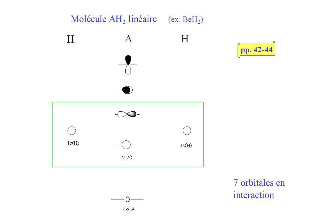 Molécule AH 2 linéaire (ex: BeH 2 ) 7 orbitales en interaction pp. 42-44