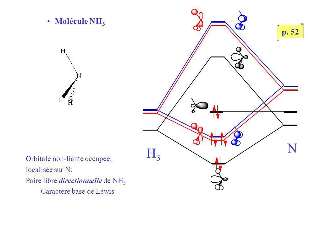 H3H3 N Molécule NH 3 Orbitale non-liante occupée, localisée sur N: Paire libre directionnelle de NH 3 Caractère base de Lewis p.