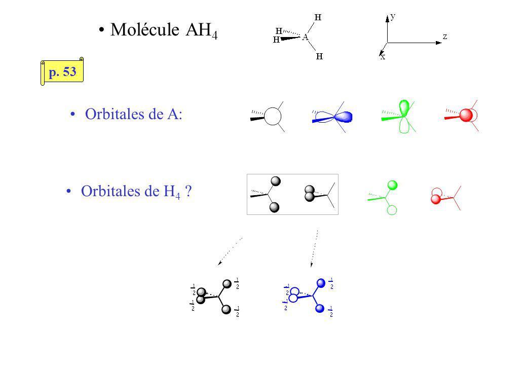 Molécule AH 4 Orbitales de A: Orbitales de H 4 ? 1 1 1 1 1 1 p. 53