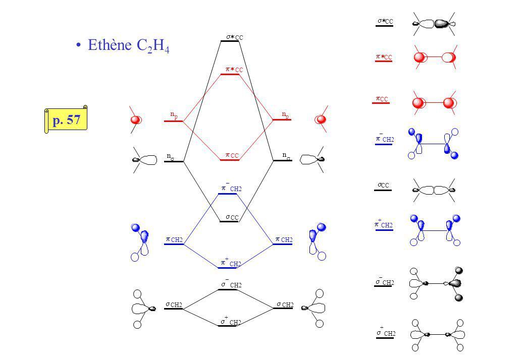 CH2 CH2 CH2 CH2 n CC CC n n p n p CH2 – CH2 CC CC CH2 – CH2 CH2 + CH2 CH2 CC – CH2 CC CC CC Ethène C 2 H 4 p. 57
