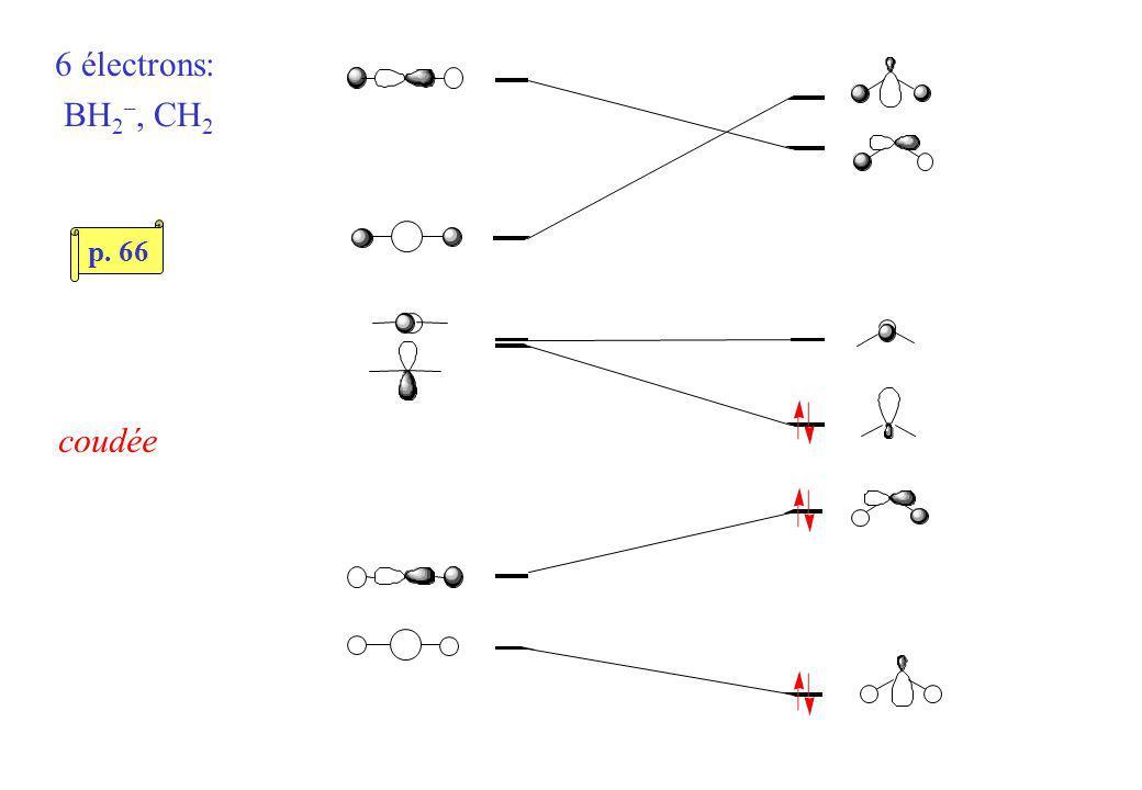 6 électrons: BH 2 –, CH 2 coudée p. 66