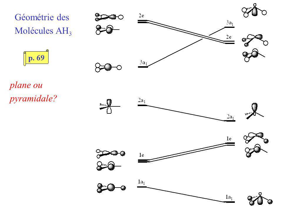 Géométrie des Molécules AH 3 plane ou pyramidale p. 69