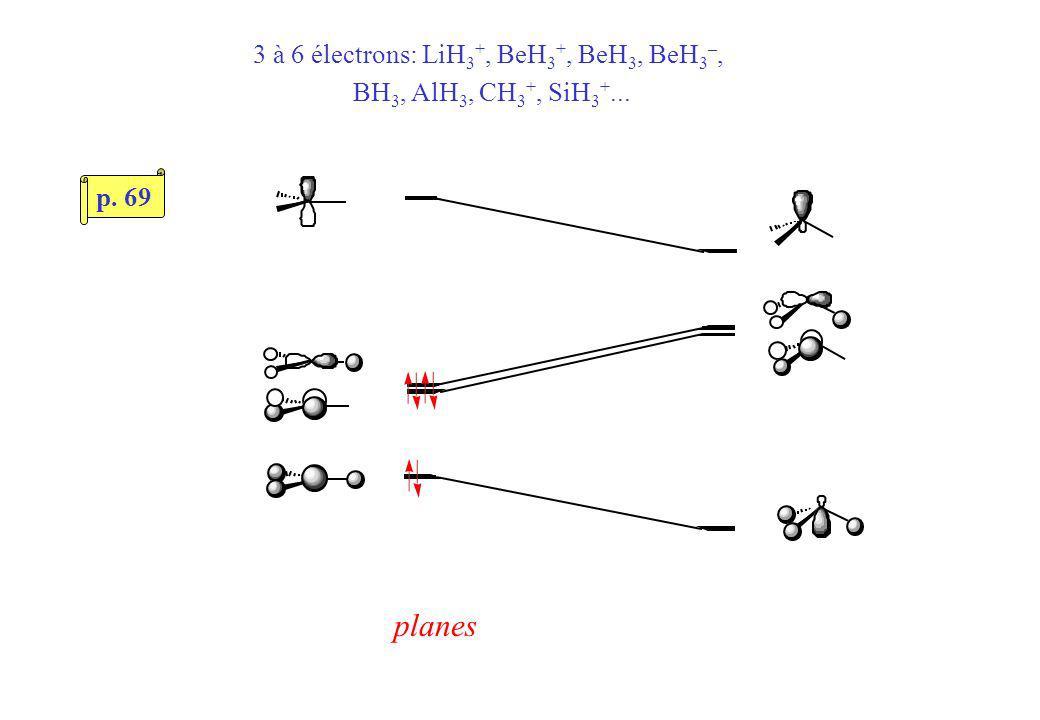 3 à 6 électrons: LiH 3 +, BeH 3 +, BeH 3, BeH 3 –, BH 3, AlH 3, CH 3 +, SiH 3 +... planes p. 69