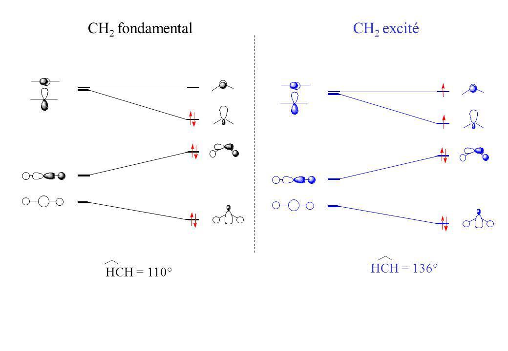 CH 2 fondamentalCH 2 excité HCH = 110° HCH = 136°