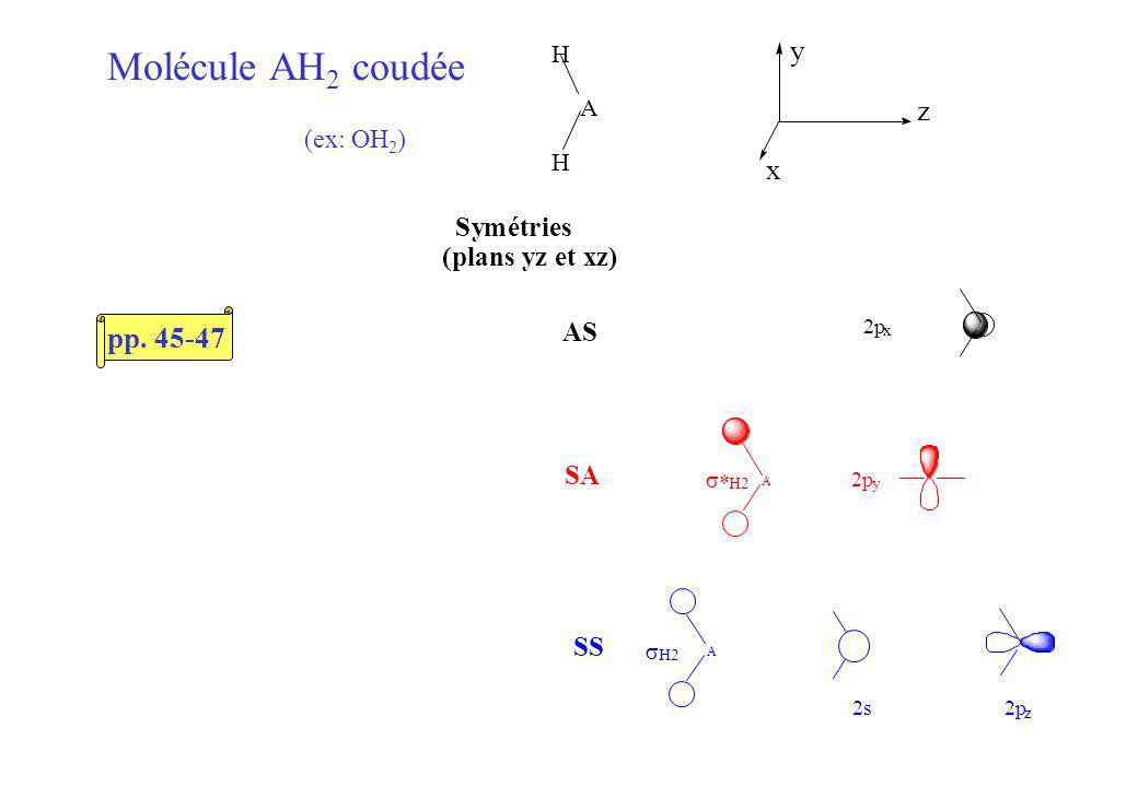Molécule AH 2 coudée (ex: OH 2 ) AS SA SS A A 2s2p z y x H2 H2 Symétries (plans yz et xz) H A H x z y pp. 45-47