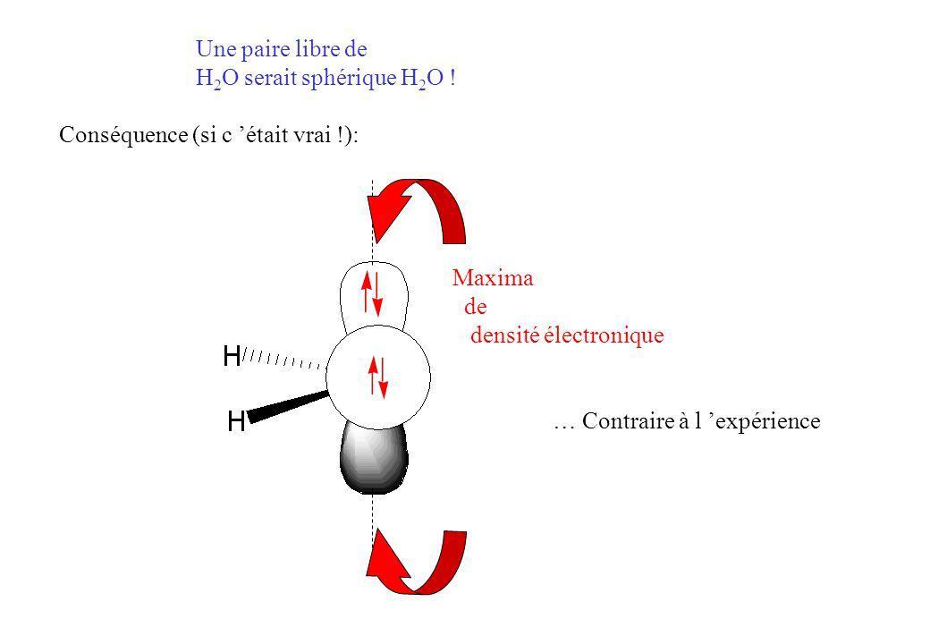 Une paire libre de H 2 O serait sphérique H 2 O .