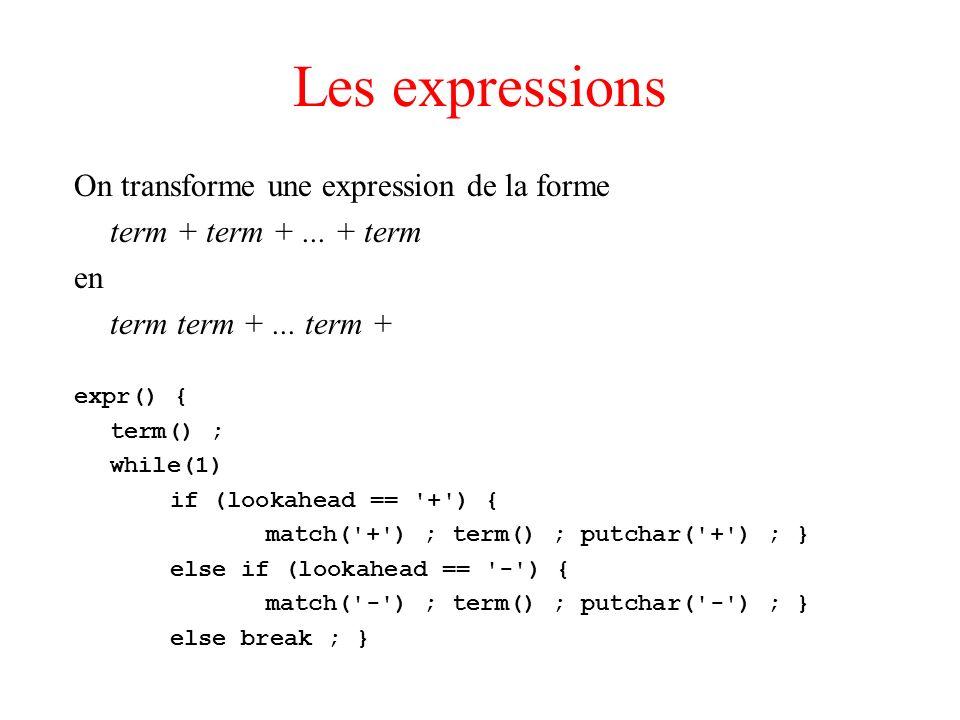 Les termes Les termes sont obtenus par l analyse lexicale term() { if (isdigit(lookahead)) { putchar(lookahead) ; match(lookahead) ; } else error() ; } match(int t) { if (lookahead == t) lookahead = getchar() ; else error() ; }