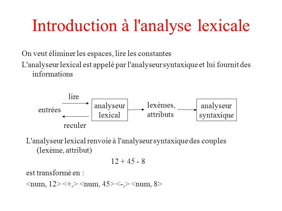Réalisation Le lexème (type de lexème) est représenté par un entier déclaré comme constante symbolique #define NUM 256 lexan() getchar() ungetc(c, stdin) renvoie le lexème attribut dans une variable globale tokenval