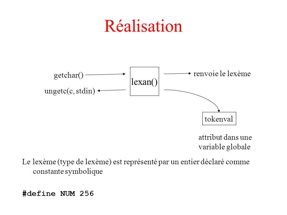 Programme Code C pour éliminer les espaces et rassembler les chiffres int lineno=1; int tokenval = NONE; int lexan(void) { /*analyseur lexical*/ int t; while(1) { t = getchar(); if (t == || t == \t ) ; /* sauter les espaces blancs */ else if (t == \n ) lineno = lineno + 1; else if (isdigit(t)) { /* t est un chiffre*/ ungetc(t, stdin); scanf( %d , &tokenval); return NUM; }