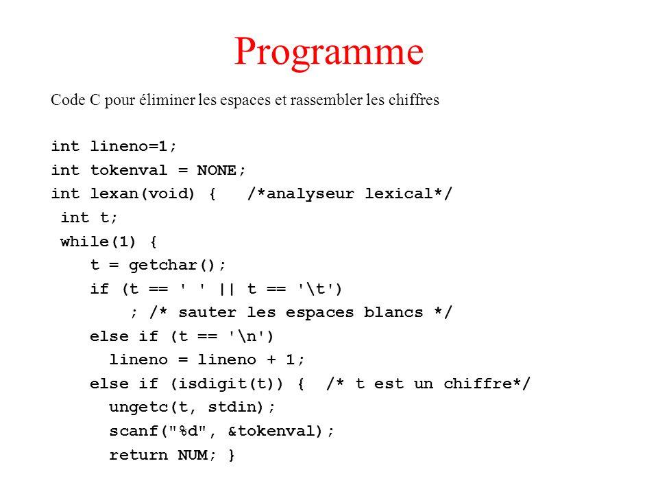 Programme Code C pour éliminer les espaces et rassembler les chiffres int lineno=1; int tokenval = NONE; int lexan(void) { /*analyseur lexical*/ int t