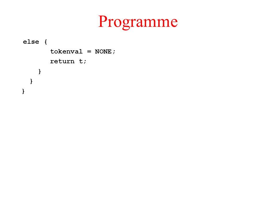 Ajout d une table des symboles La table des symboles utilise deux fonctions insert(s, t)crée et renvoie une entrée pour la chaîne s et le lexème t lookup(s)renvoie l indice de la chaîne s, ou 0 si elle n y est pas On peut ainsi traiter les mots-clés : insert( div , div) div mod id divmodcout lexptrtokenattribut Tableau symtable Tableau lexemes
